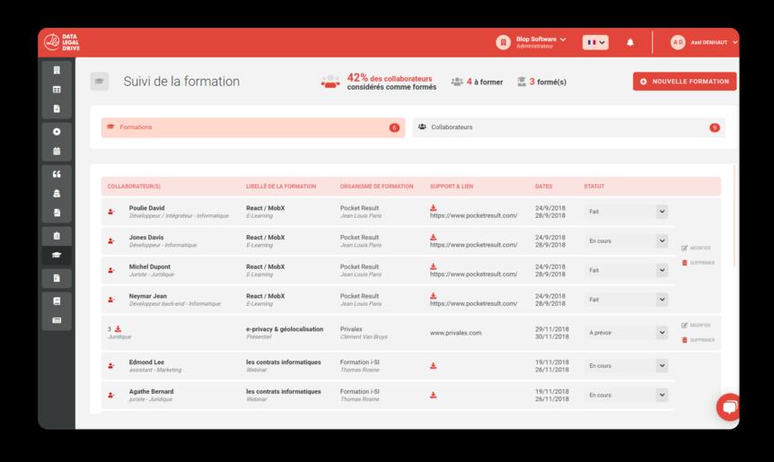 Suivez les formations RGPD de vos collaborateurs efficacement avec le logiciel RGPD DATA LEGAL DRIVE