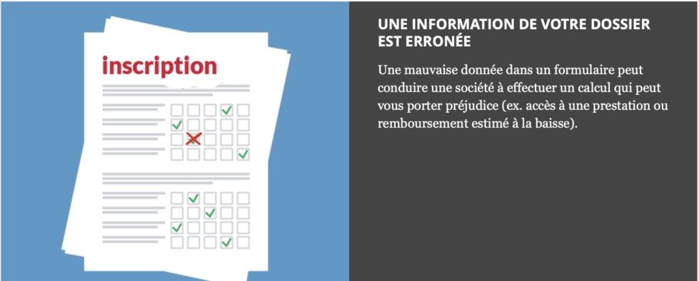 Illustrations de la CNIL sur le droit de rectification