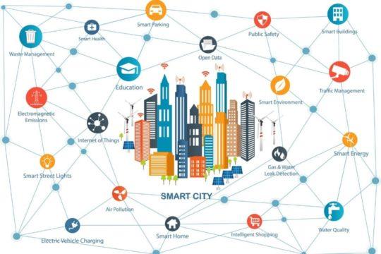 Smart city schema RGPD
