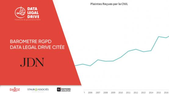 DATA LEGAL DRIVE citée dans le journal du Net pour son baromètre RGPD