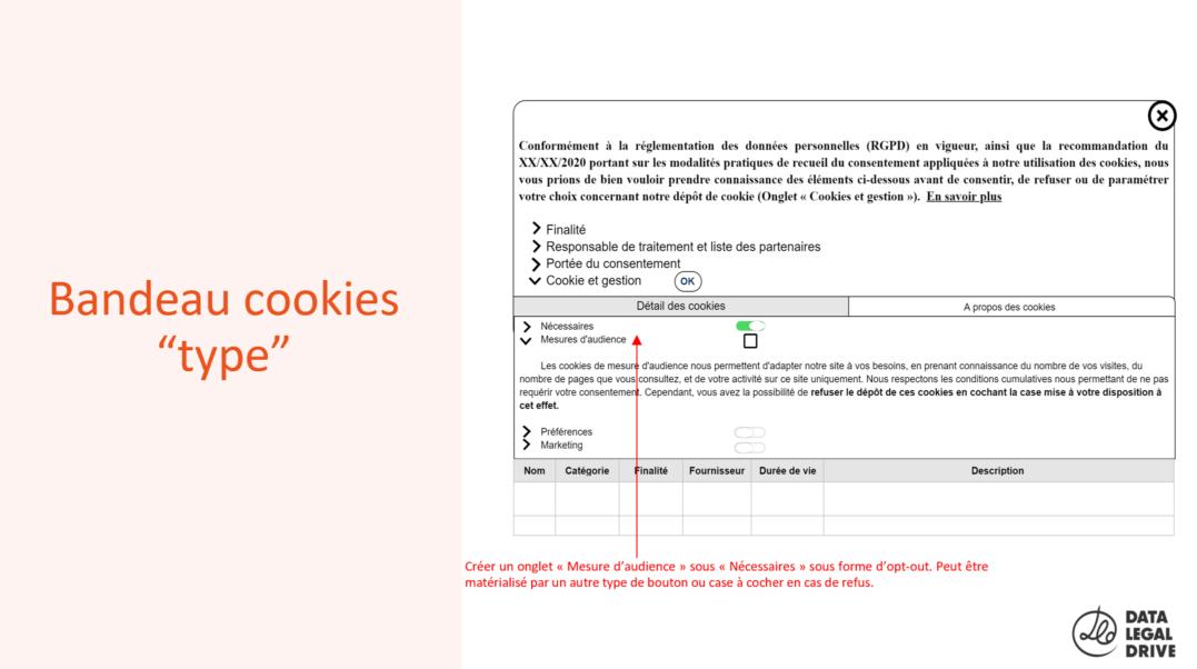 modele-bandeau-cookies-recommandation-cnil