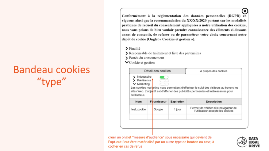 Bandeau cookie idéal
