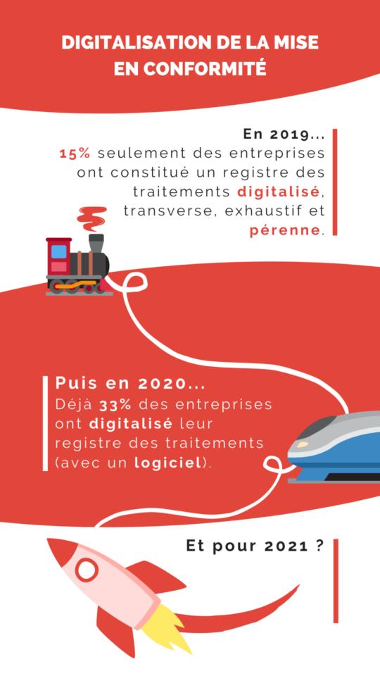 enquete-conclusion-rgpd-2020