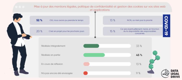 enquete-rgpd-2020-conformite-site-web