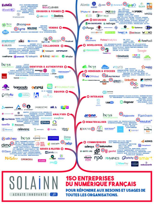 Solain-marketplace-logiciel-dld