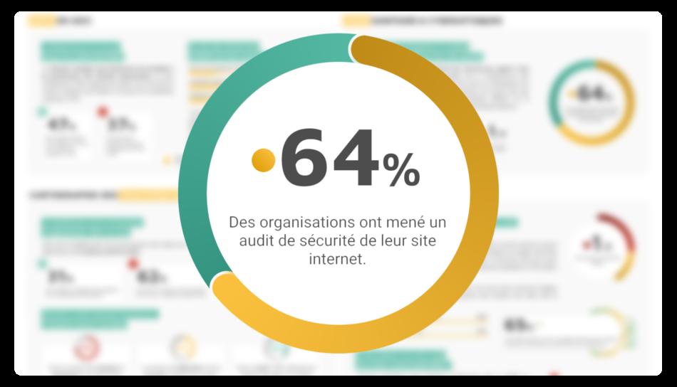 augmentation-audit-securite-rgpd
